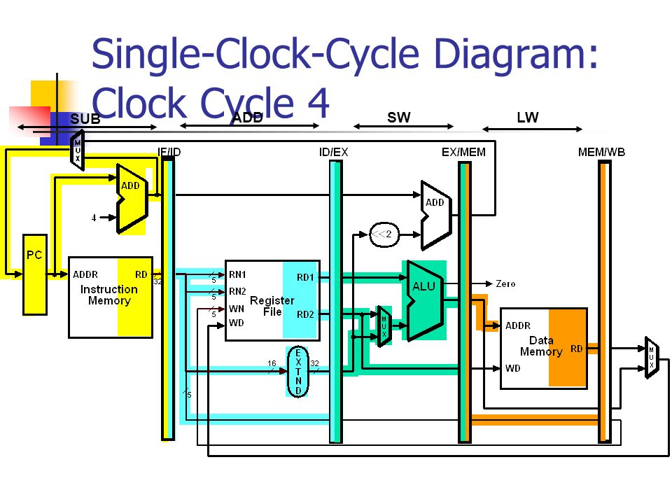 How to add a clock to a kicad diagram