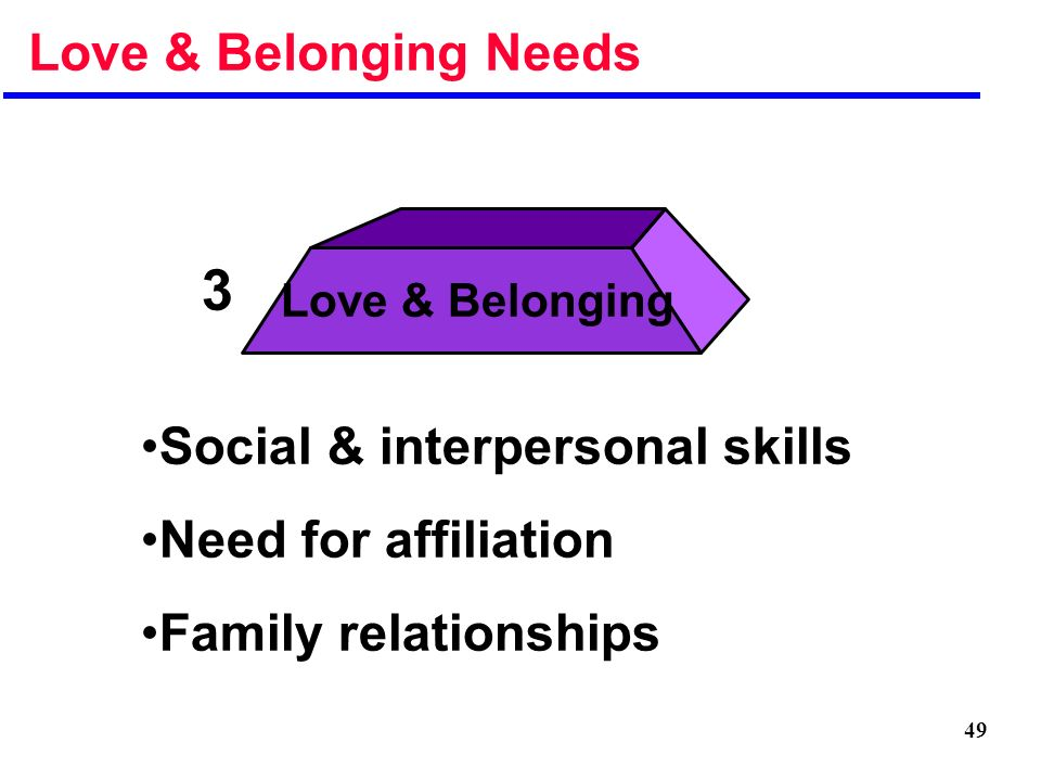 the need for social belonging essay The times of greatest upward mobility have occurred when a society has been   in addition to belonging to the social and cultural settings into which they are.