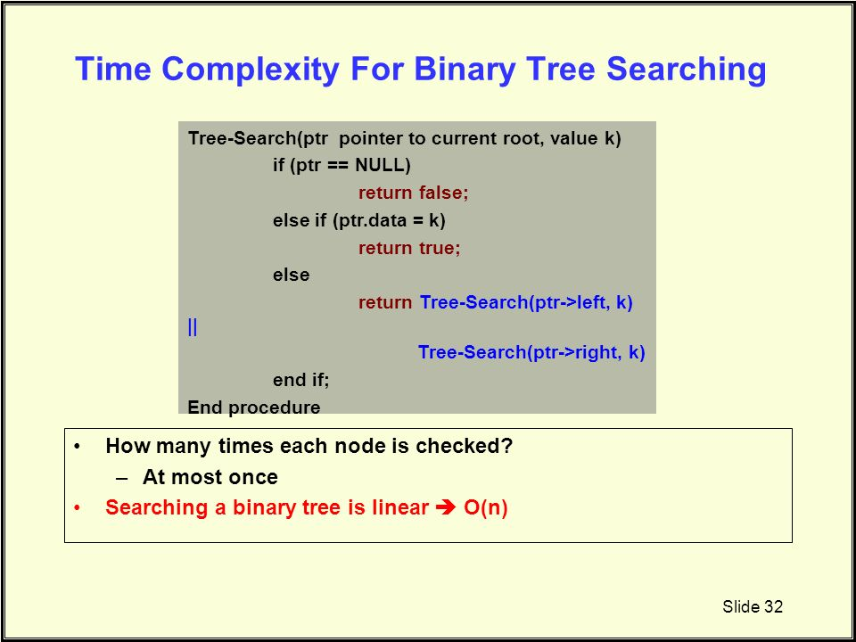Binary search time complexity proof