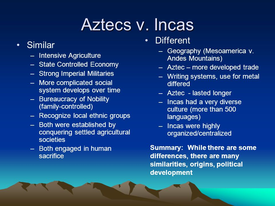 the difference and similarities between the aztec and the incas Aztecs maya inca aztec, maya, inca comparison chart aztec maya inca location.