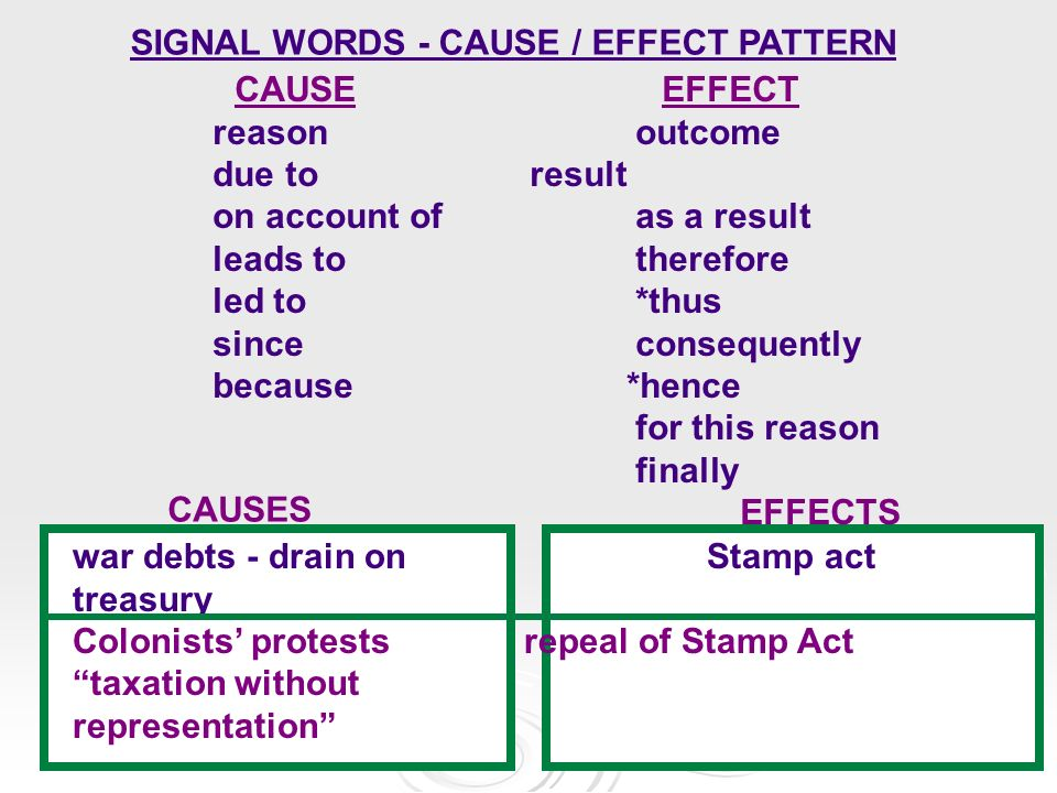 Cause effect essay organizational patterns