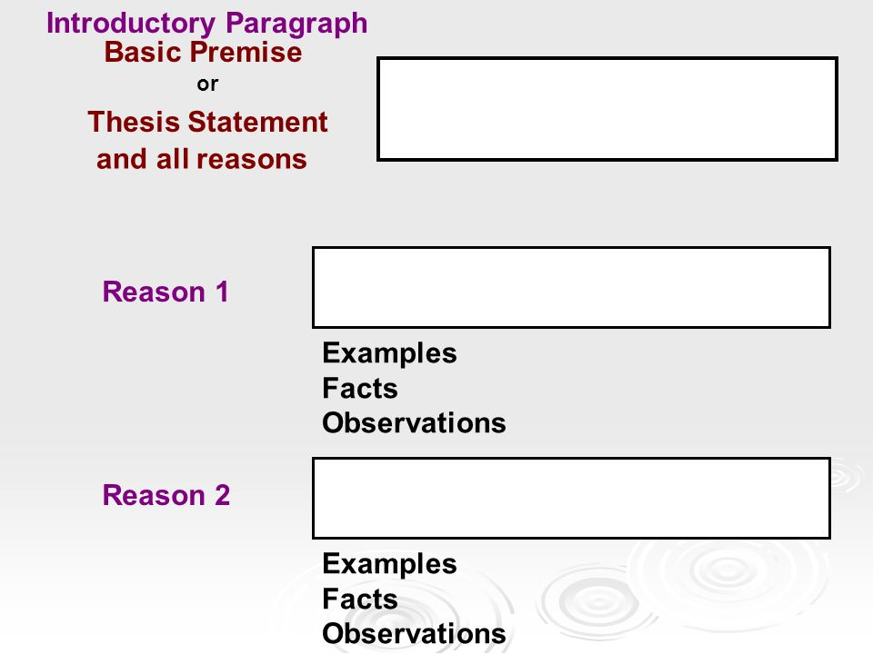 basic thesis statement Teaches students to write a clear three point thesis statement.