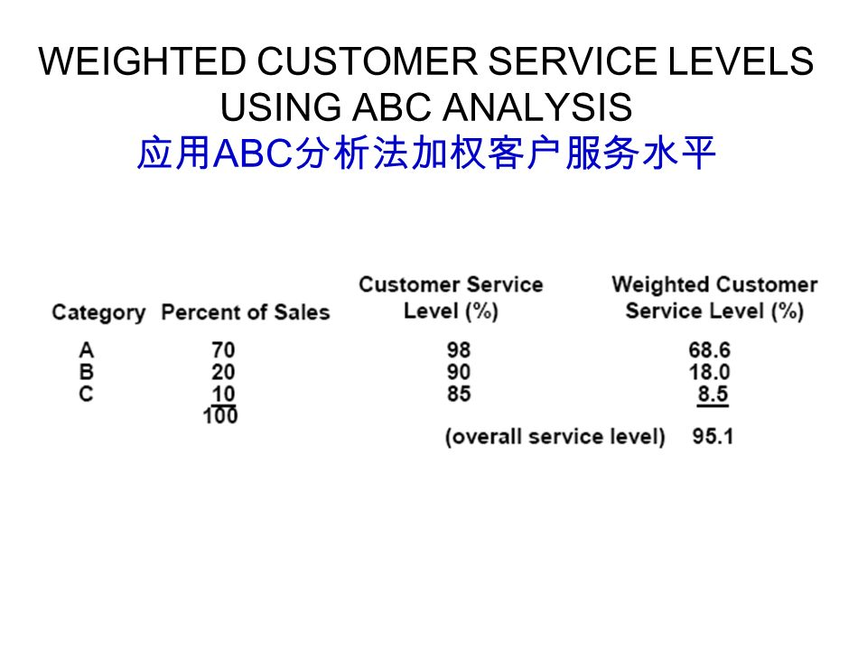 pantaloons customer service analysis Handle the customer feed back , complaint , exchange, membership card weekly report of member , software.
