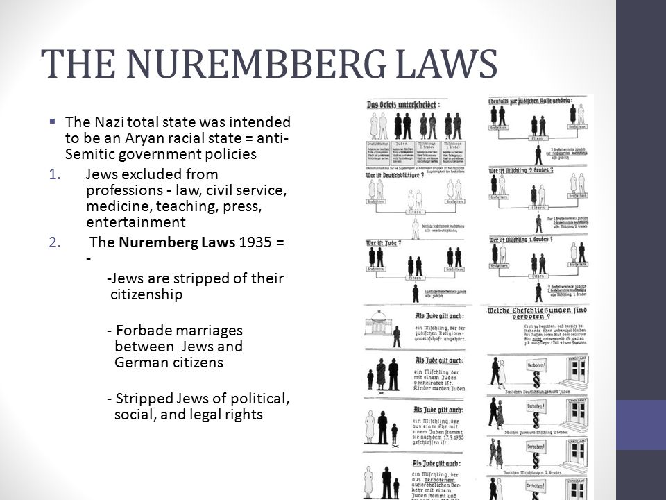 a response to the nuremberg laws and nazi racial ideology Ensued — a popular response from good white liberals was that #thisisnotus   but the ideology of white supremacy — the ideology that eventually  through  america's long and ignominious history of racist ideology  when the nazis  crafted the nuremberg laws, they looked around for inspiration.