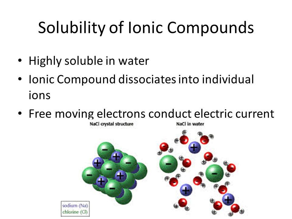 KS4 Chemistry Comparing Bonding. - ppt download