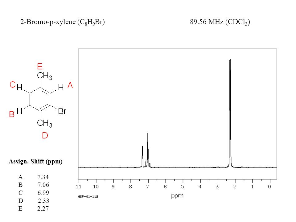 1h nmr ppt video online download