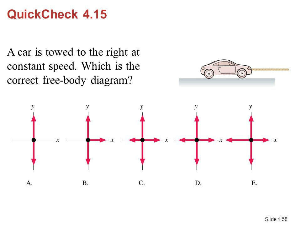 QuickCheck+4.15+A+car+is+towed+to+the+right+at+constant+speed.+Which+is+the+correct+free body+diagram chapter 4 forces and newton's laws of motion ppt video online  at gsmportal.co