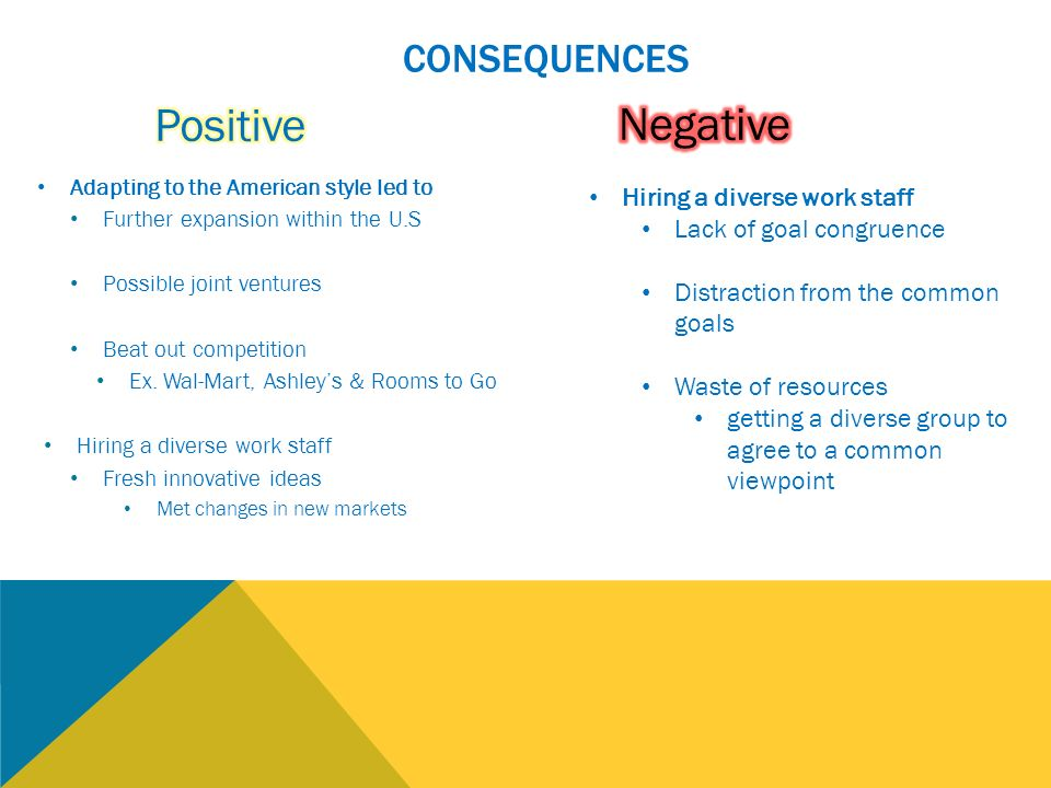 the positive and negative consequences of diversity in a team Should compose teams with diverse nationalities free-riding is maximum   positive and negative), others do not find significant results in their.