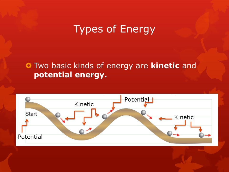 two different types of energy kinetic and potential Although there are several types of energy, scientists can group them into two main categories: kinetic energy and potential energyhere is a look at the forms of energy, with examples of each type kinetic energy kinetic energy is energy of motion.