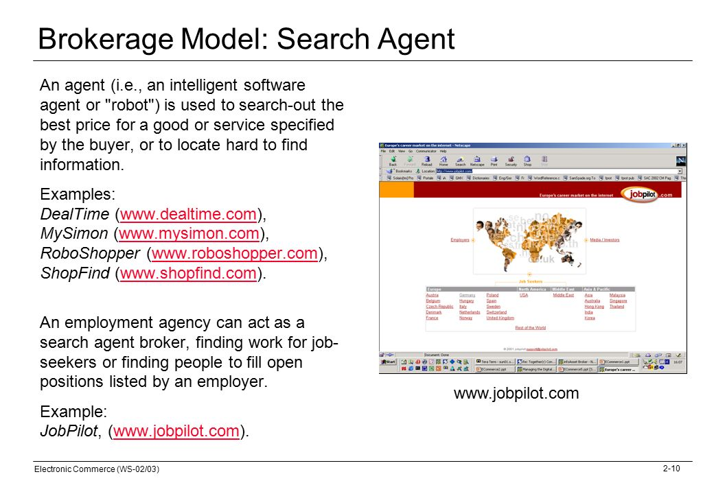 Brokerage Jobs, Careers & Recruitment - totaljobs