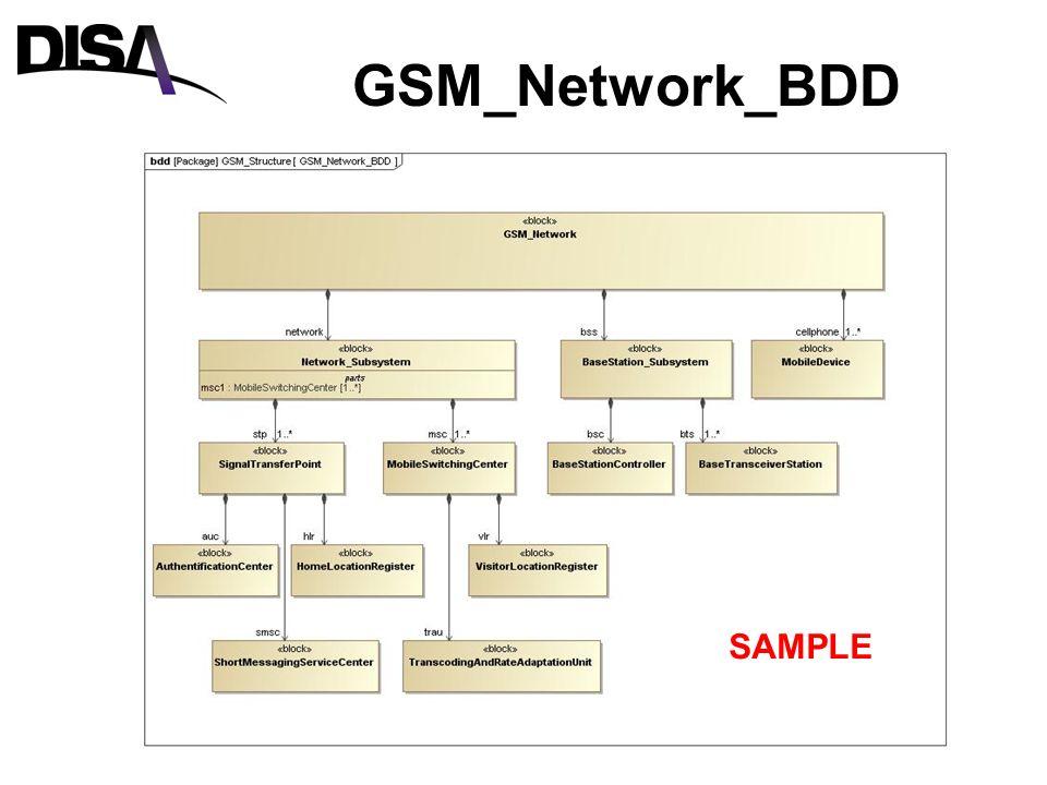 download Integrative