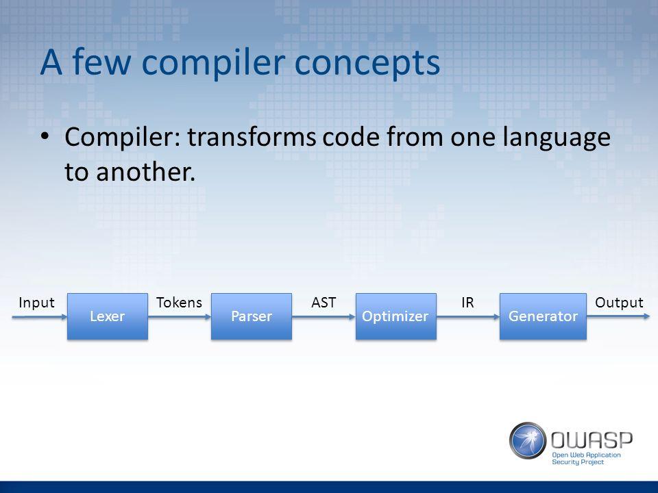 Javascript Static Code Analyzer Ppt Video Online Download