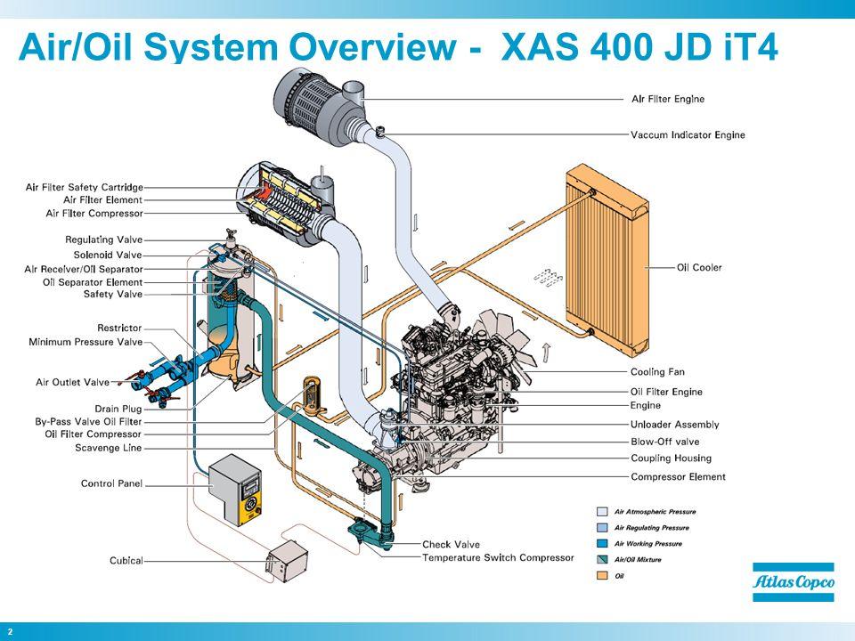 deutz engine diagram dodge diagram wiring diagram