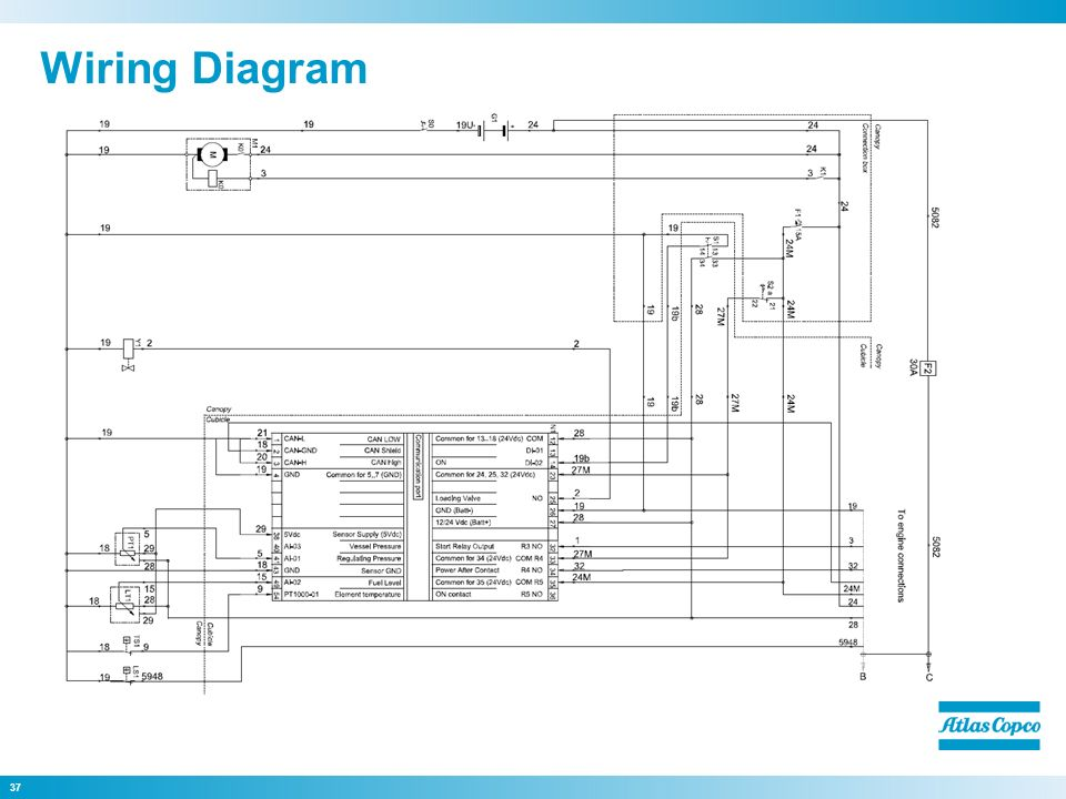 Wiring+Diagram xas 400 jd7 it4 compressor scott malm ppt video online download atlas copco 185 compressor wiring diagram at n-0.co