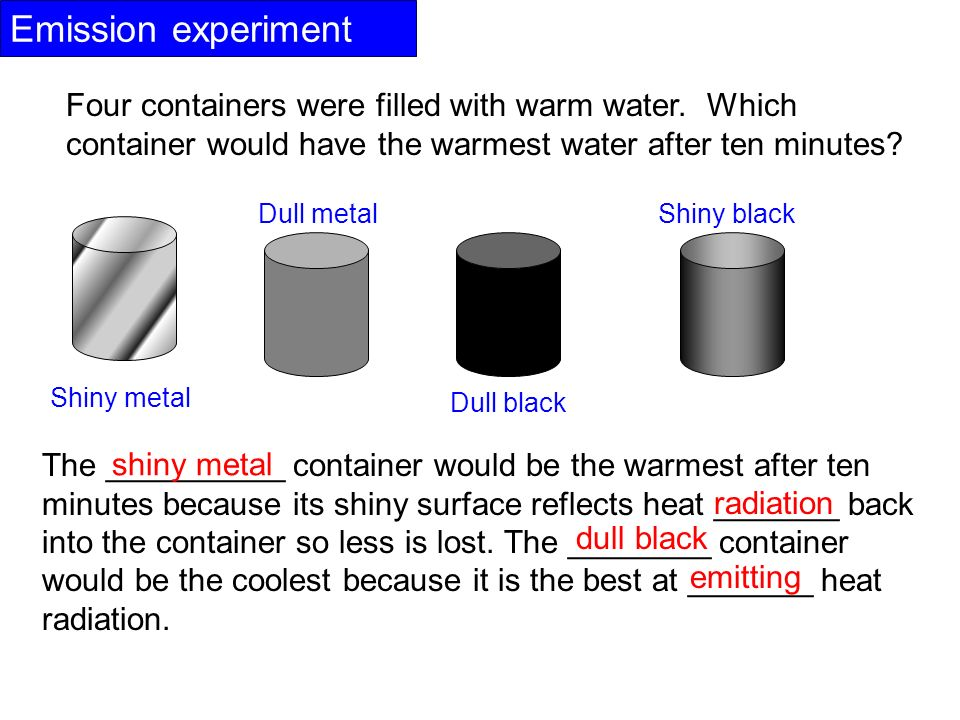 Emission experiment Four containers were filled with warm water. Which container would have the warmest water after ten minutes