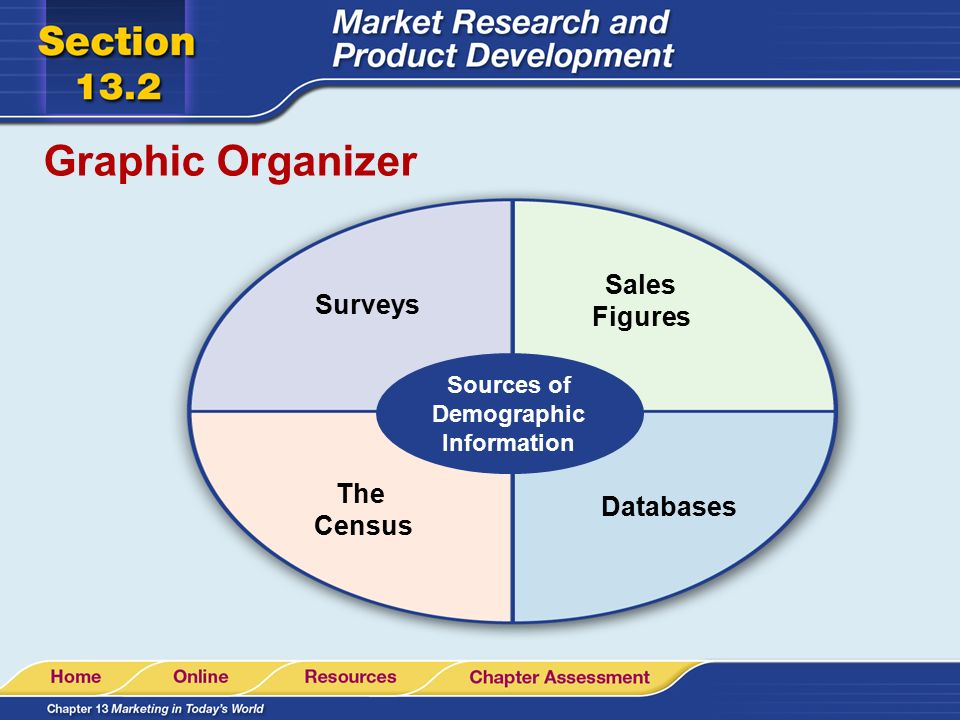 marketing information sources