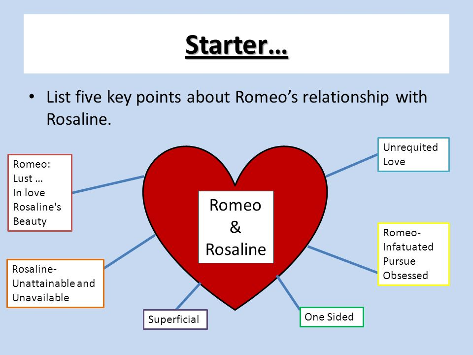 romeo and juliet relationship with parents essay In this assignment, i will be looking at the play of romeo and juliet i will analyse how shakespeare has used language in the play for .