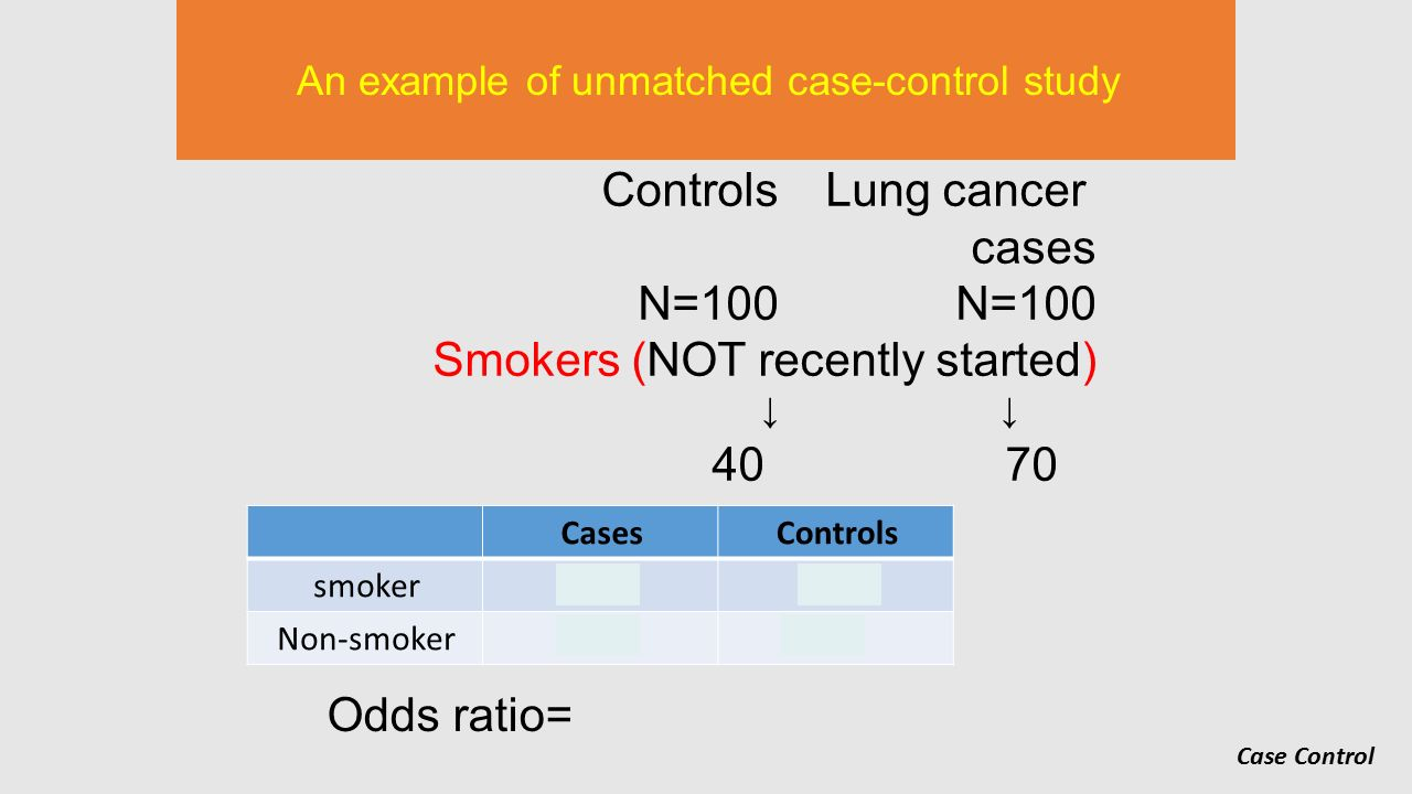 unmatched case control study definition