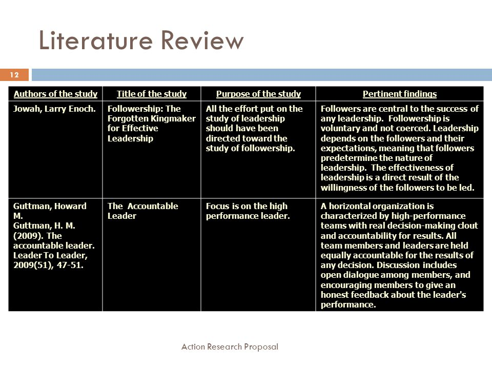 Literature review in research proposal writing