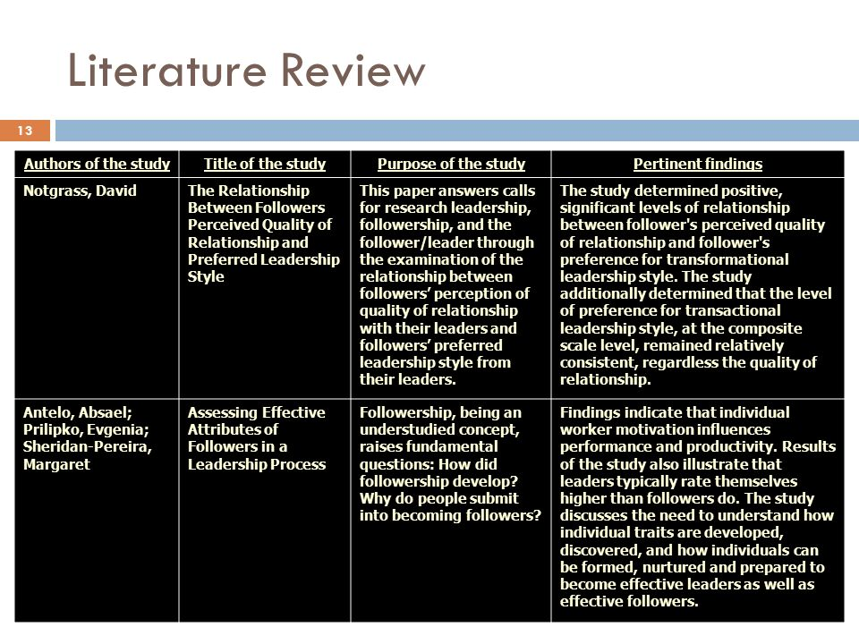 sample of literature review on employee motivation and leadership A review of the literature on effective leadership positive safety climate and employees' motivation • carry out a review of key leadership literature in.