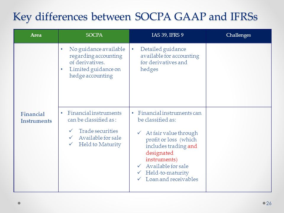 differences between gaap ifrs in This guide provides a brief summary of significant differences between ifrs and argentine gaap this guide provides a high level look into existing differences between ifrs and standards issued by comitê de pronunciamentos contábeis (locally cpc), a newly established brazilian accounting standard.