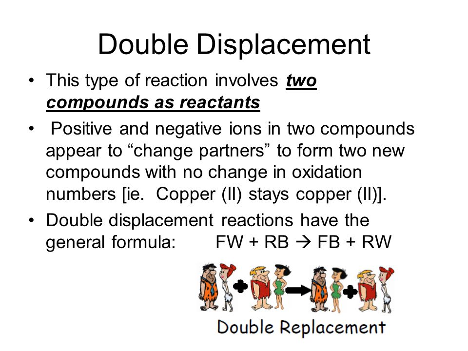 Types of Chemical Reactions ppt download – Double Displacement Reactions Worksheet