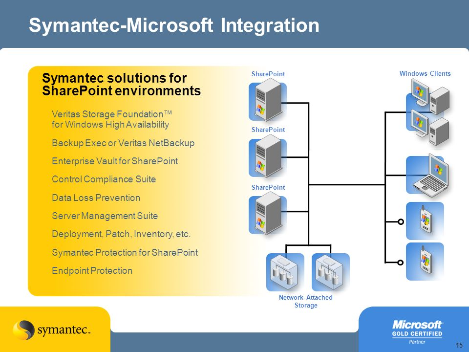 Microsoft And Symantec Ppt Download