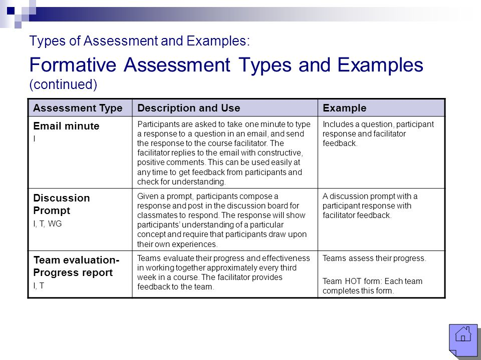 Assessment Example