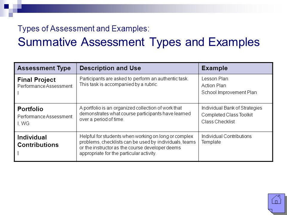 Identifying Assessments - Ppt Video Online Download