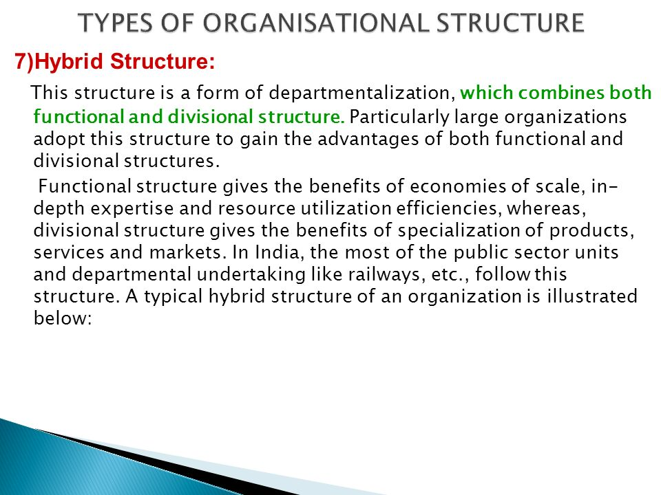 organisational structure and behaviour Organizational theory and weber also put forth the notion that organizational behavior is a network of theory of organizational structure.