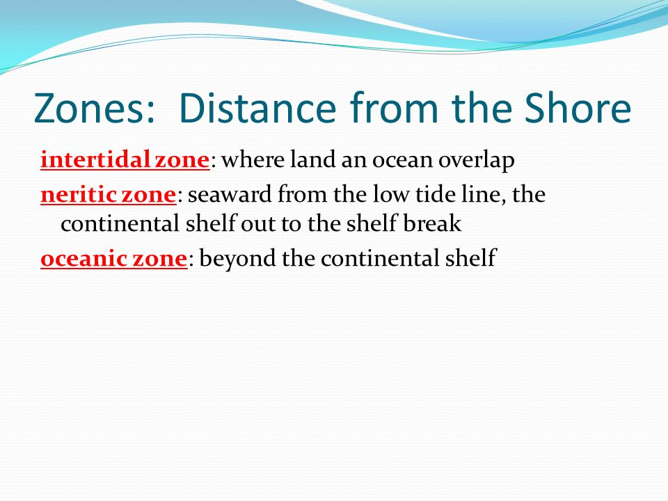Zones: Distance from the Shore
