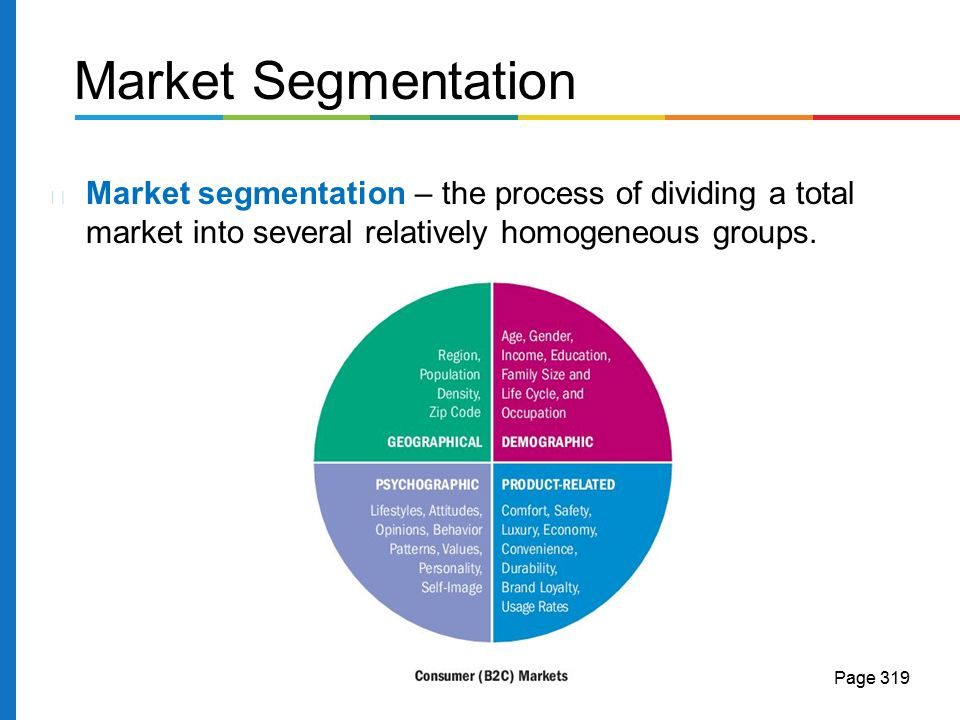 marketing segmentation of o2 Market research is an essential business activity that helps you to identify and analyse market demand, market size, market trends and the strength of your competition.