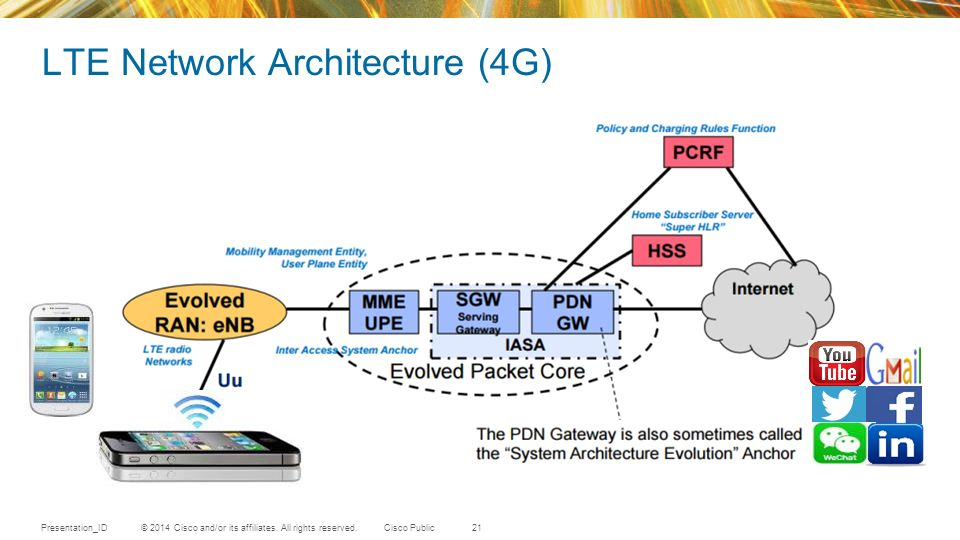 4g lte network overview based on lte crash course oct