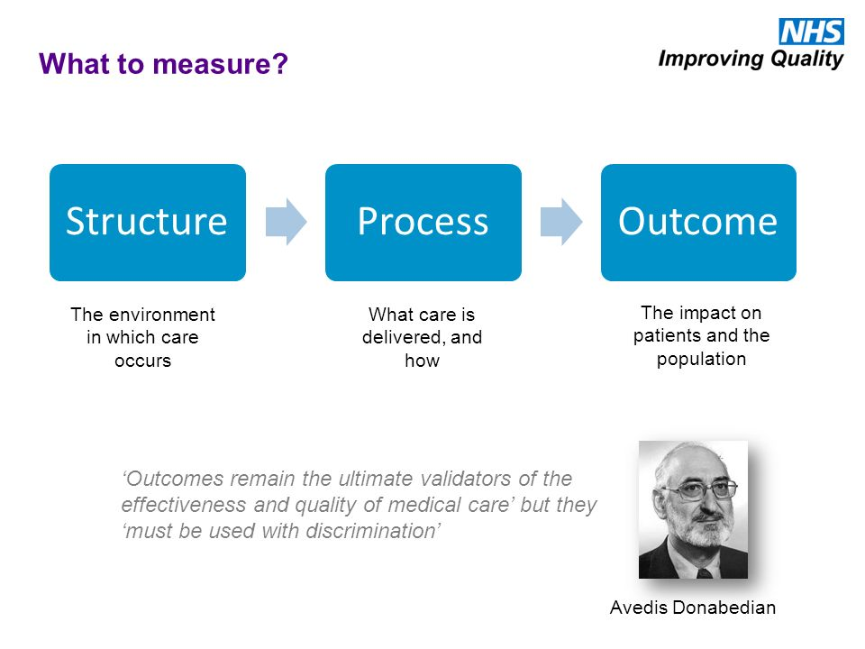 donabedian model According to world health organization (who), donabedian model is an  appropriate framework for health care assessment, and pays particular attention.