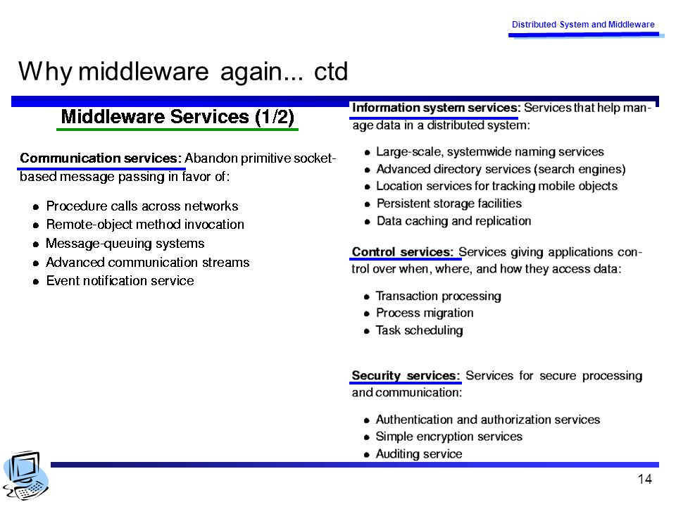 Distributed Systems : Operating System Support - ppt download