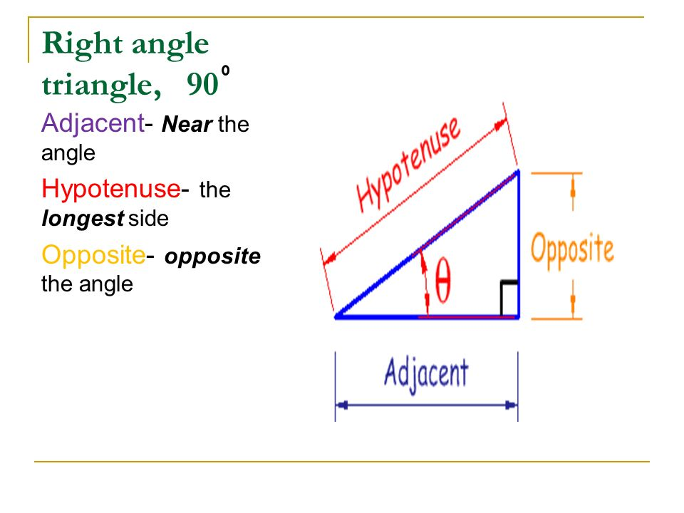 how to find the hypotenuse opposite and adjacent