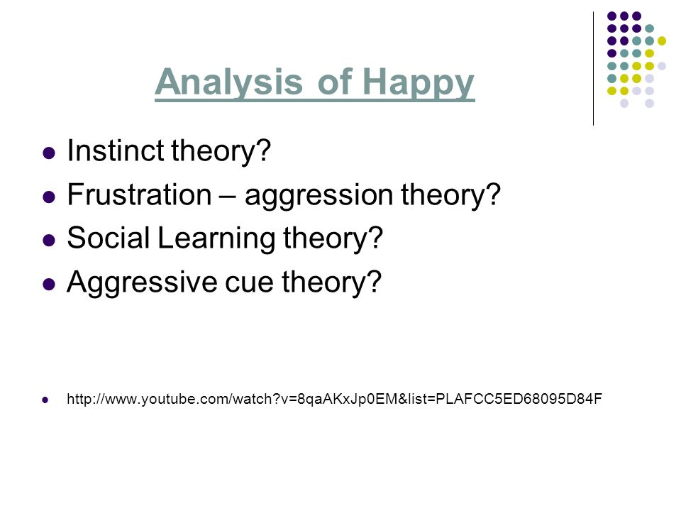 Social Learning Theory and Human Aggression: Strategies for High School Counsellors