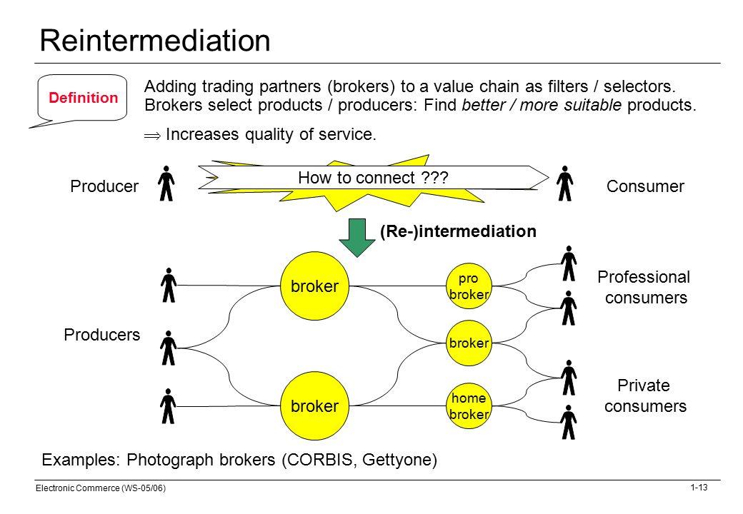 Reintermediation meaning