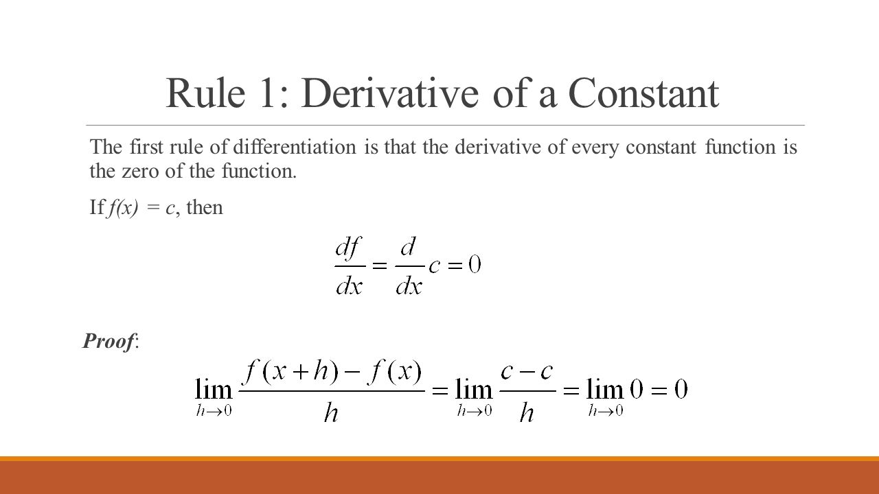 how to find zeros of a function using derivatives