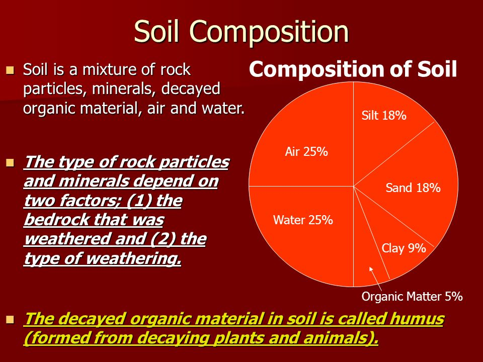 Soil formation ppt video online download for Soil composition definition