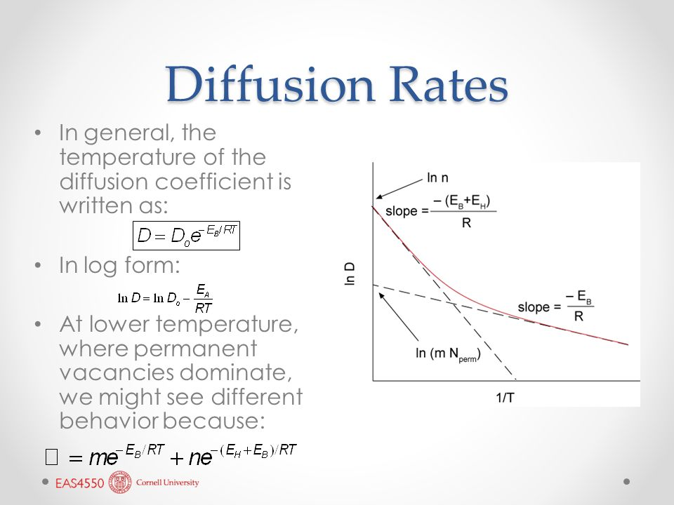 rate of diffusion within a liquid Or the net movement of particles in a specific area within a diffusion rates diffusion can occur in solids, liquids or calculate diffusion rate.