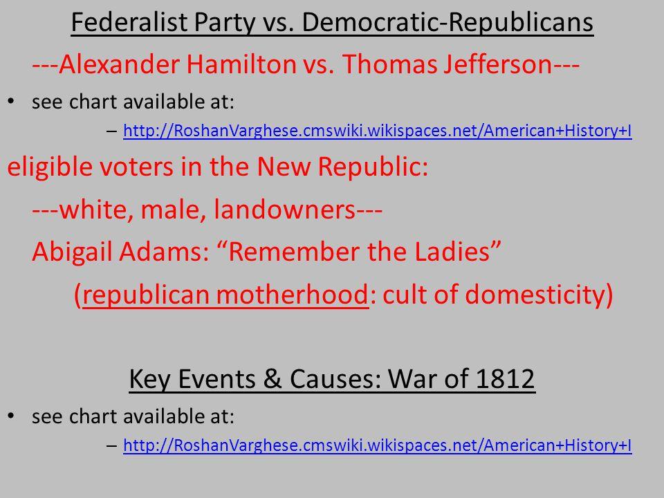 federalists vs democratic republicans essay Essays on democratic republicans 11 pages (2750 words) nobody downloaded yetdemocrats vs republicans democratic-republicans and the federalists.