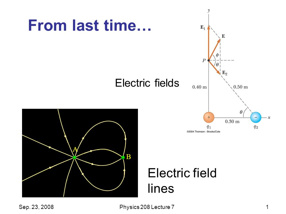 physics lab electric field lines Purpose: the purpose of this lab was to get an introduction to mapping electric fieldsthe electric field is identified by a capital e and at a certain point it equals the force on a test charge divided by the amount of the charge (e=f/g).