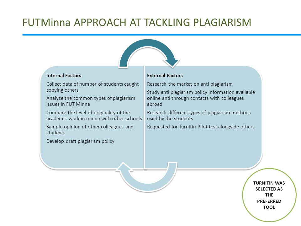 a level coursework plagiarism You have an opportunity to use our free online plagiarism checker for students use innovative plagiarism detection system absolutely free of charge.