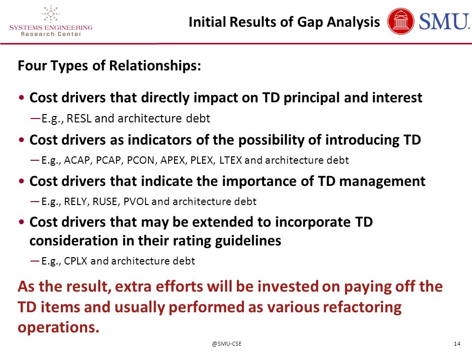Initial Results of Gap Analysis