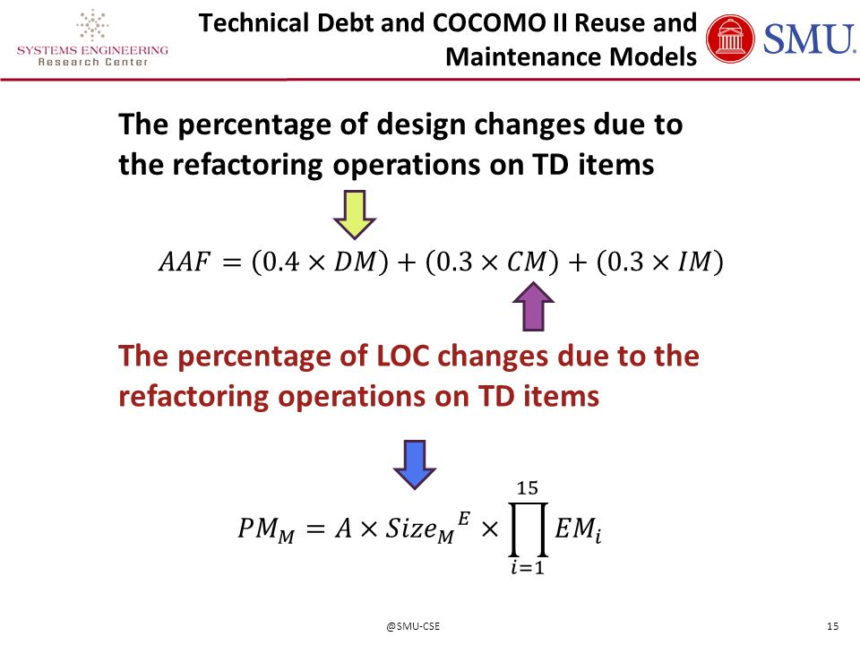 Technical Debt and COCOMO II Reuse and Maintenance Models