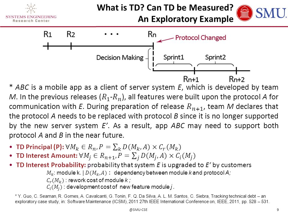 What is TD Can TD be Measured An Exploratory Example