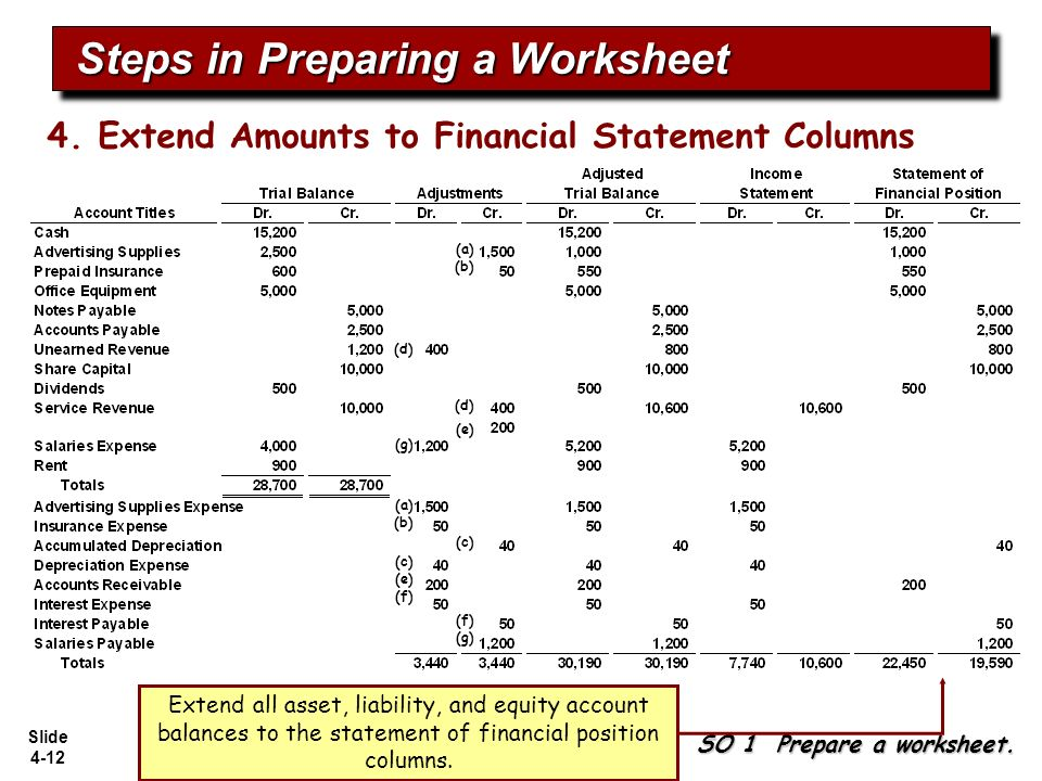 preparing a personal financial statement worksheet Income statement (profit and loss) worksheet 2017 an income statement (sometimes called a profit and loss statement) lists your revenues and expenses the spreadsheet contains categories that are used by many businesses in preparing an income statement.