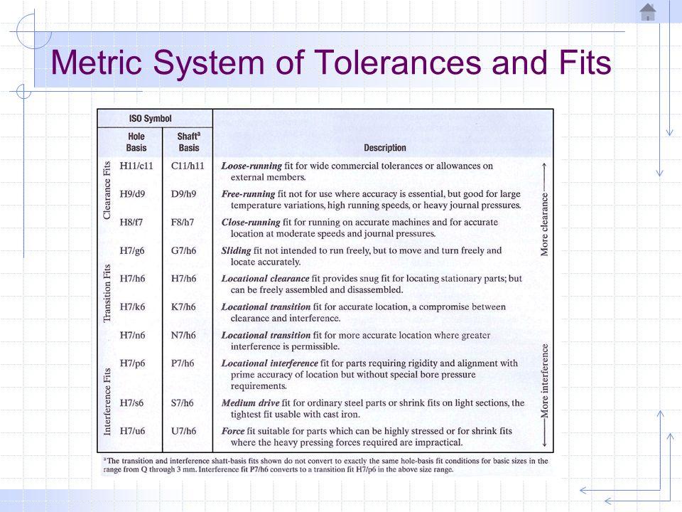 Tolerance Dimensioning Ppt Video Online Download