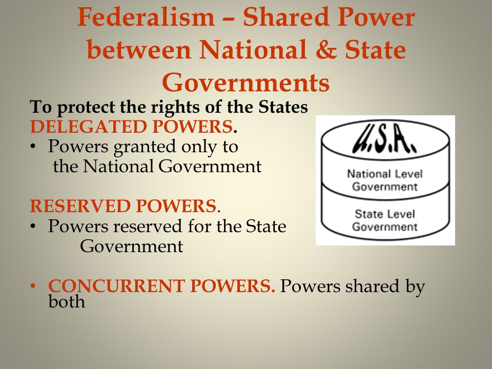 Rights Reserved To States Or People #2 –What role did co...